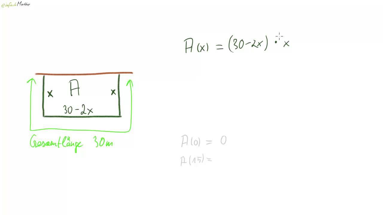Berühmt Quadratische Zaun Stile Drahtrolle Bilder - Schaltplan Serie ...