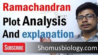Ramachandran plot explanation and analysis