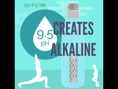 GoFiltr Alkaline - Create 9.5pH Ionized Mineral Alkaline Water With Electrolytes In Any Water Bottle