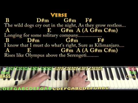 Africa (Toto) Piano Lesson Chord Chart in C#m with Chords/Lyrics