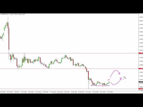 GBP/USD Technical Analysis for November 3 2016 by FXEmpire.com
