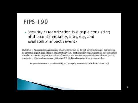 FIPS 199 200 - YouTube