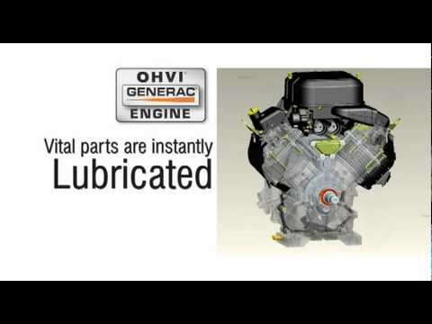 OHVI Engine - NH Generator Service and Installation - DST Electric - NH Generator Dealer 497-3200