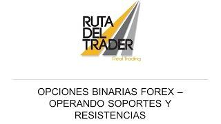 Opciones Binarias FOREX - Operando Soportes y Resistencias (Gráficos Ticks)