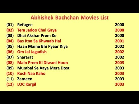 Abhishek Bachchan Movies List