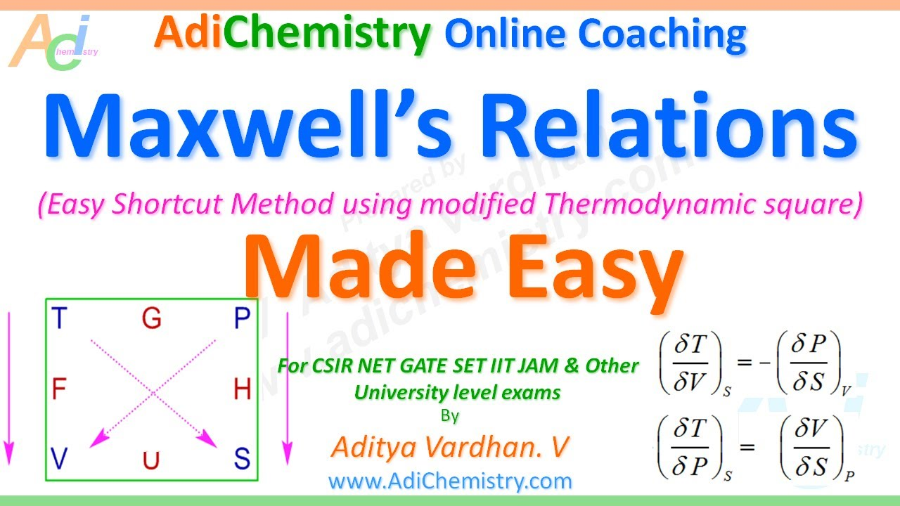 Deriving maxwell relationships dating