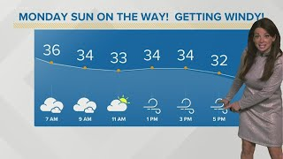 Windy conditions \u0026 chilly temperatures in Northeast Ohio: Weather forecast for March 1, 2021