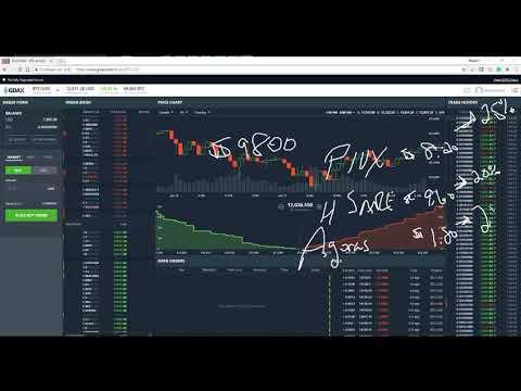 1.18.2018 Bitcoin and Crypto News