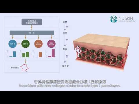 Nu Skin Chief Scientist Dr Jo Chang presents LumiSpa actions