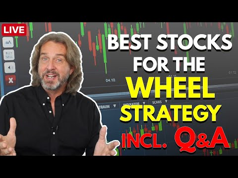 """Finding The Best Stocks For """"The Wheel"""" Strategy – Coffee With Markus 