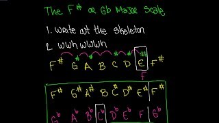 How To Build The F# or Gb Major Scale Video - Music Theory Lesson 14