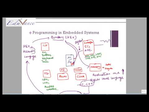 ARM Lecture 2 Introduction To SOC Systems On Chip