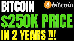 BITCOIN PRICE PREDICTION: $250K in Next 2 Years!   BTC Long-Term Trend is Positive