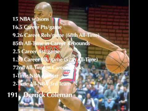 250 Greatest NBA Players of All-Time (200-181)