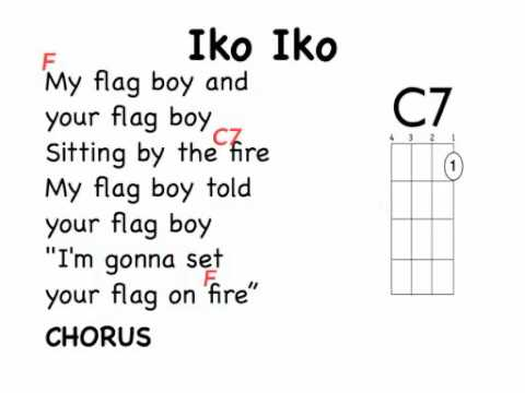 Ukulele ukulele chords c7 : Iko Iko lyrics and uke chords in F at 90 Bpm With Struming - YouTube