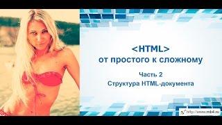 Обучение HTML. Часть 2. Структура HTML-документа