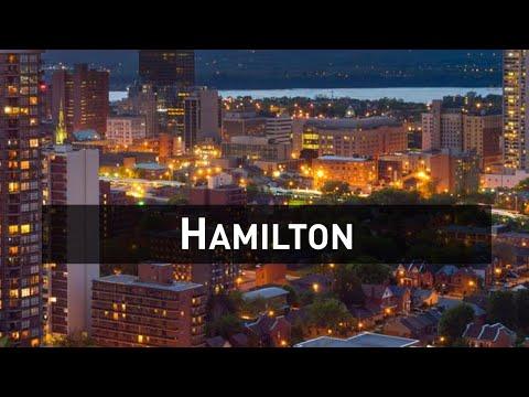 Metro Hamilton Home Price Forecast