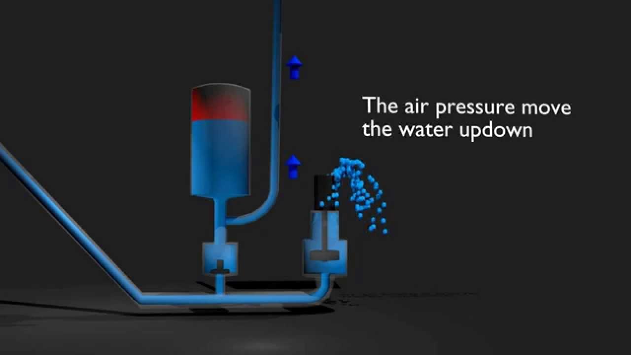 Hydraulic Ram Pump Ariete Hidraulico Youtube