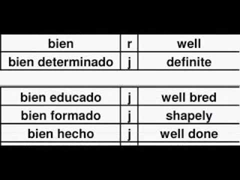 TSE01AE Diccionario Español Inglés, Spanish English Dictiona