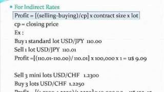 How to Calculate Your Forex Profit
