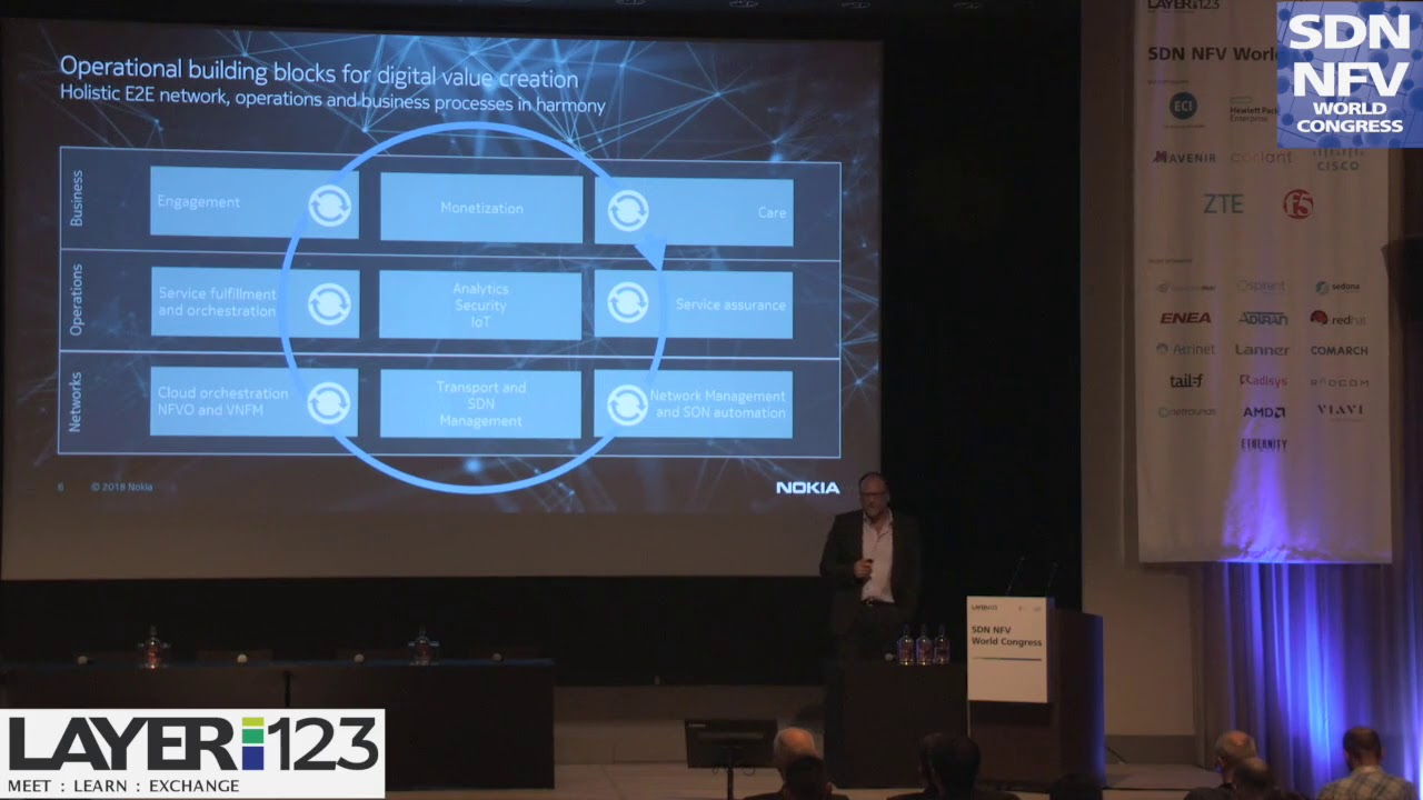 Simon Osborne, Software Head of Strategy, Digital Operations, Nokia