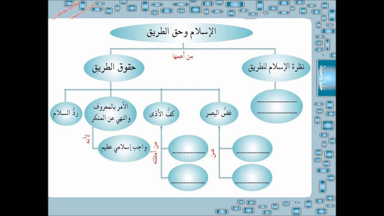 حل استراتيجية القراءة واجب الشباب المسلم لفتي الخالدة الصف الثالث متوسط الفصل الدراسي الاول Youtube