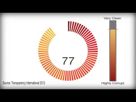 Did you know Germany? - German Business Culture video