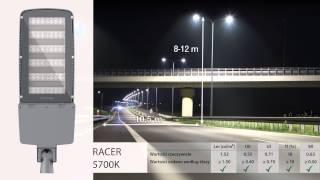 ES-SYSTEM - RACER SMART
