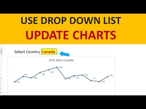 How to Create a Dynamic Chart with Excel Drop-Down list 📈 | Excel dynamic Chart