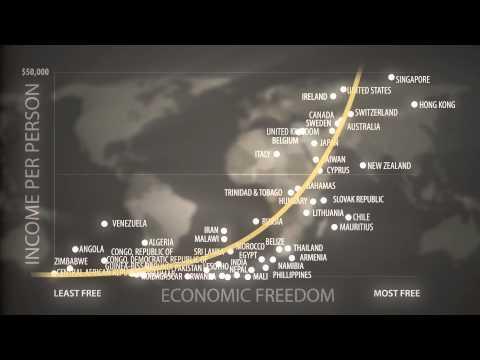 Economic Freedom  Quality of Life [MIRROR]