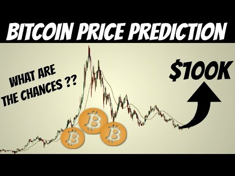 Bitcoin Price Prediction | How likely it can hit $100K ?? (Very Likely)