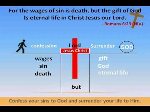 Romans 623 Youtube
