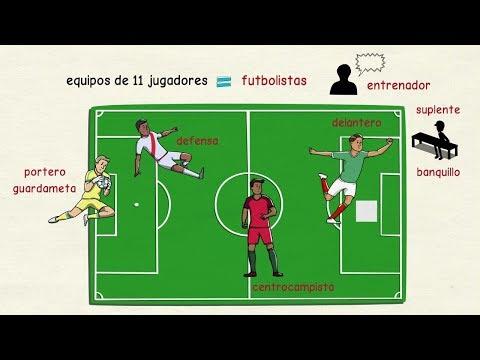 Aprender español: Mundial de fútbol - campo y futbolistas (nivel avanzado)