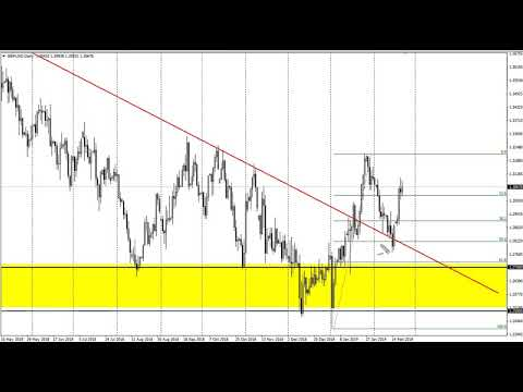 GBP/USD Technical Analysis for February 22, 2019 by FXEmpire.com