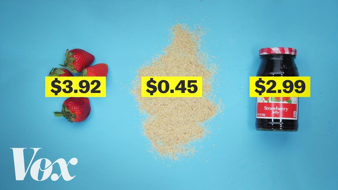 why-eating-healthy-is-so-expensive-in-america