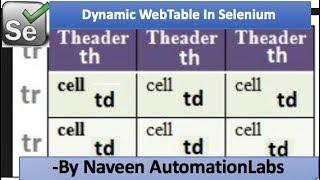 Handle WebTable in Selenium WebDriver || Dynamic WebTable Handling