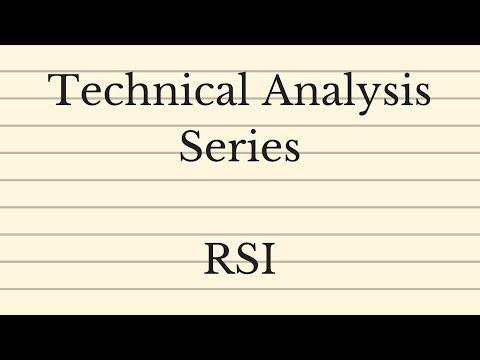 Mastering RSI - Technical Analysis Series