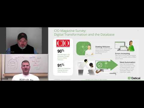 CI/CD And The Database