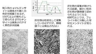 鋼材の熱処理と組織・硬さ測定Ⅱ