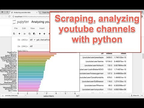 Analyzing youtube channel data with python   Machine Love Us