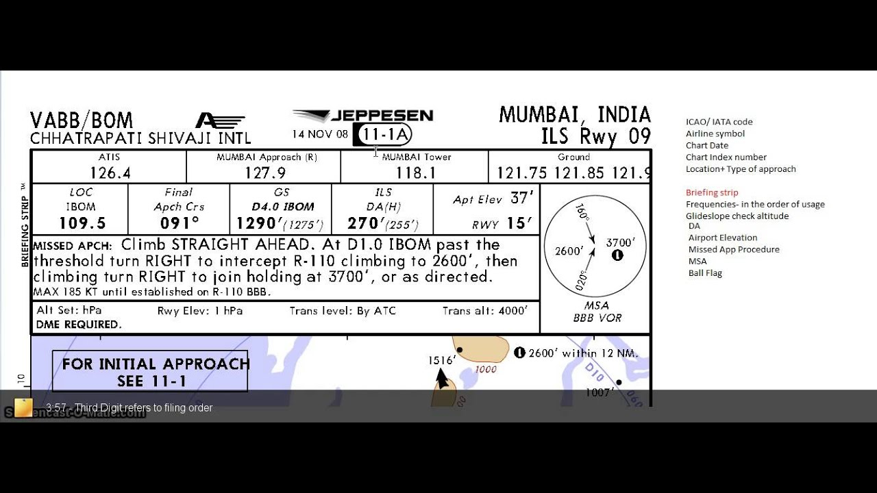 Approach plate part also youtube rh