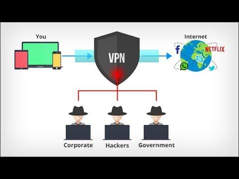 كيف توهم اي موقع بانك لا تستخدم برنامج vpn ومنعه من معرفة معلوماتك