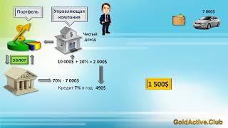 Уроки Фин  грамотности  #1 'Как совершать покупки и оставаться с деньгами'