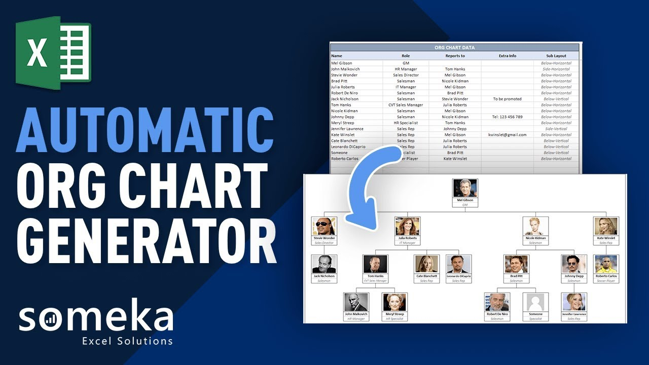 Automatic Org Chart Generator With Photos Excel Template Youtube