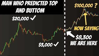 Bitcoin Price Prediction | This Man Got it RIGHT and Now Predicts Bitcoin Again (2020)