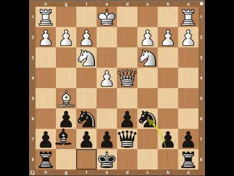 Sicilian Defense: Moscow Variation