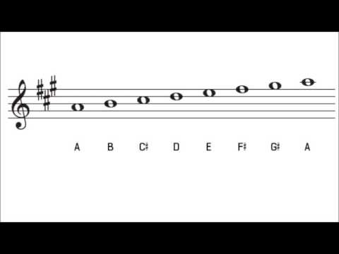 A Major Scale and Key Signature - The Key of A Major