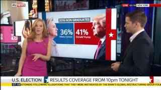 Sarah Jane Mee Election Talk In New York 2016 11 08