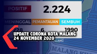 Data Covid-19 Kota Malang 24 November 2020