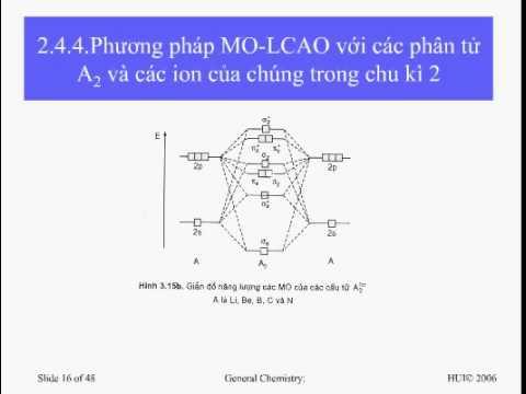 [Bài giảng] Phương pháp Obitan phân tử(2) – GV.Nguyễn Thị Mai Hương
